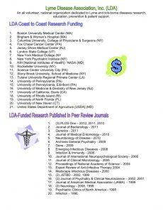 LDA Research Grants Printable